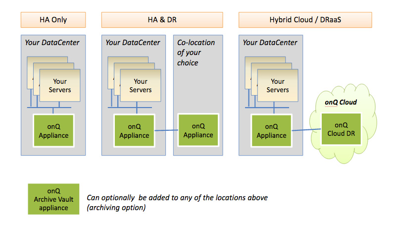 See how your data center works with our products