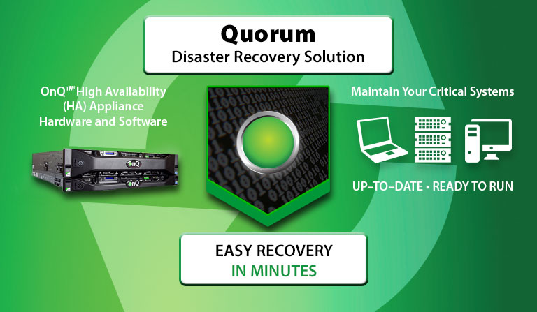 Quorum Disaster Recovery Solution